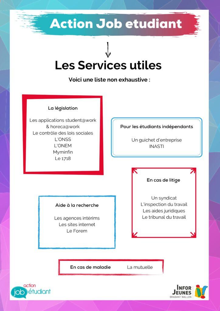 Liste de Services utiles